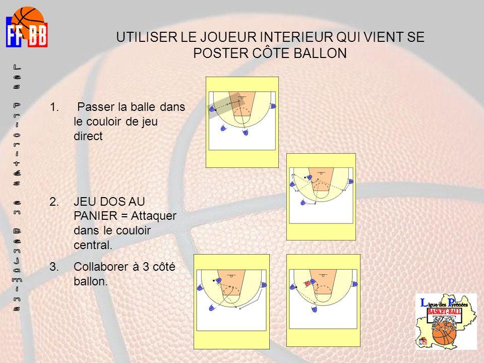 UTILISER LE JOUEUR INTERIEUR QUI VIENT SE POSTER CÔTE BALLON 1.