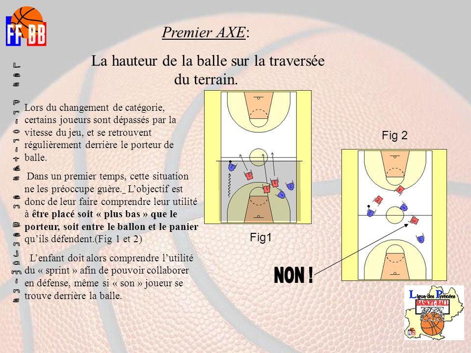 Premier AXE: La hauteur de la balle sur la traversée du terrain.