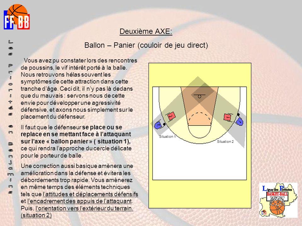 Deuxième AXE: Ballon – Panier (couloir de jeu direct) Vous avez pu constater lors des rencontres de poussins, le vif intérêt porté à la balle.