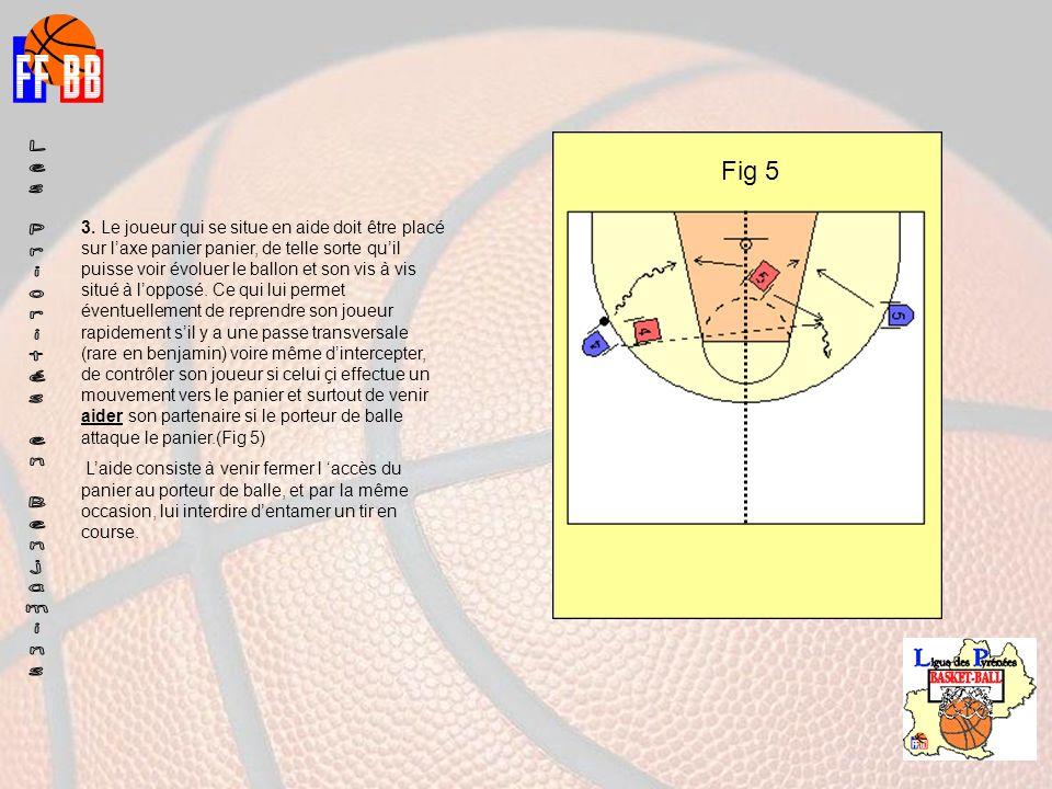 3. Le joueur qui se situe en aide doit être placé sur laxe panier panier, de telle sorte quil puisse voir évoluer le ballon et son vis à vis situé à l