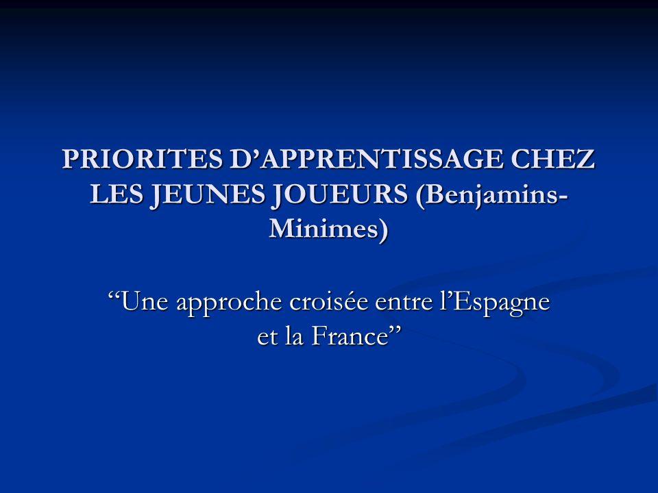 PRIORITES DAPPRENTISSAGE CHEZ LES JEUNES JOUEURS (Benjamins- Minimes) PRIORITES DAPPRENTISSAGE CHEZ LES JEUNES JOUEURS (Benjamins- Minimes) Une approc