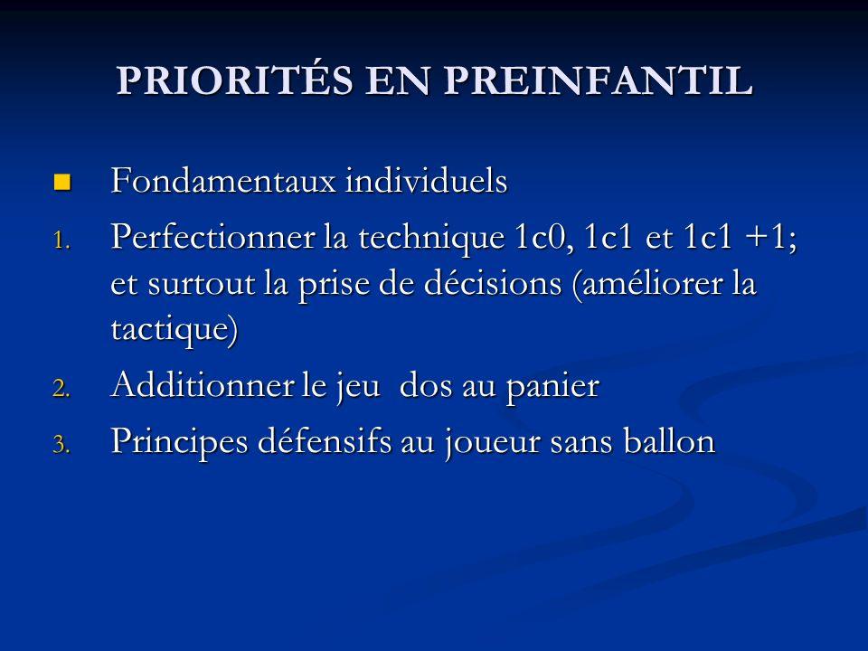 PRIORITÉS EN PREINFANTIL Fondamentaux individuels Fondamentaux individuels 1. Perfectionner la technique 1c0, 1c1 et 1c1 +1; et surtout la prise de dé