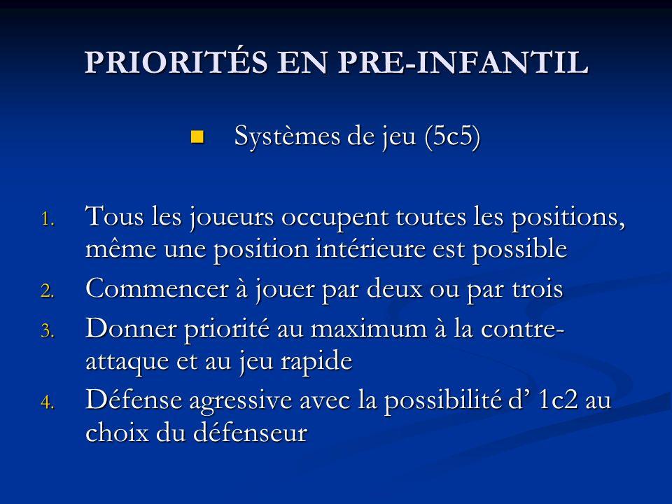 PRIORITÉS EN PRE-INFANTIL Systèmes de jeu (5c5) Systèmes de jeu (5c5) 1. Tous les joueurs occupent toutes les positions, même une position intérieure