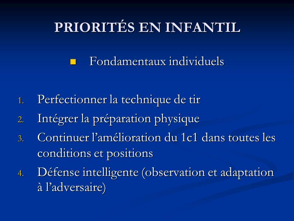 PRIORITÉS EN INFANTIL Fondamentaux individuels Fondamentaux individuels 1. Perfectionner la technique de tir 2. Intégrer la préparation physique 3. Co