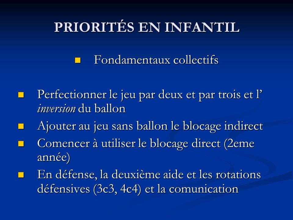 PRIORITÉS EN INFANTIL Fondamentaux collectifs Fondamentaux collectifs Perfectionner le jeu par deux et par trois et l inversion du ballon Perfectionne