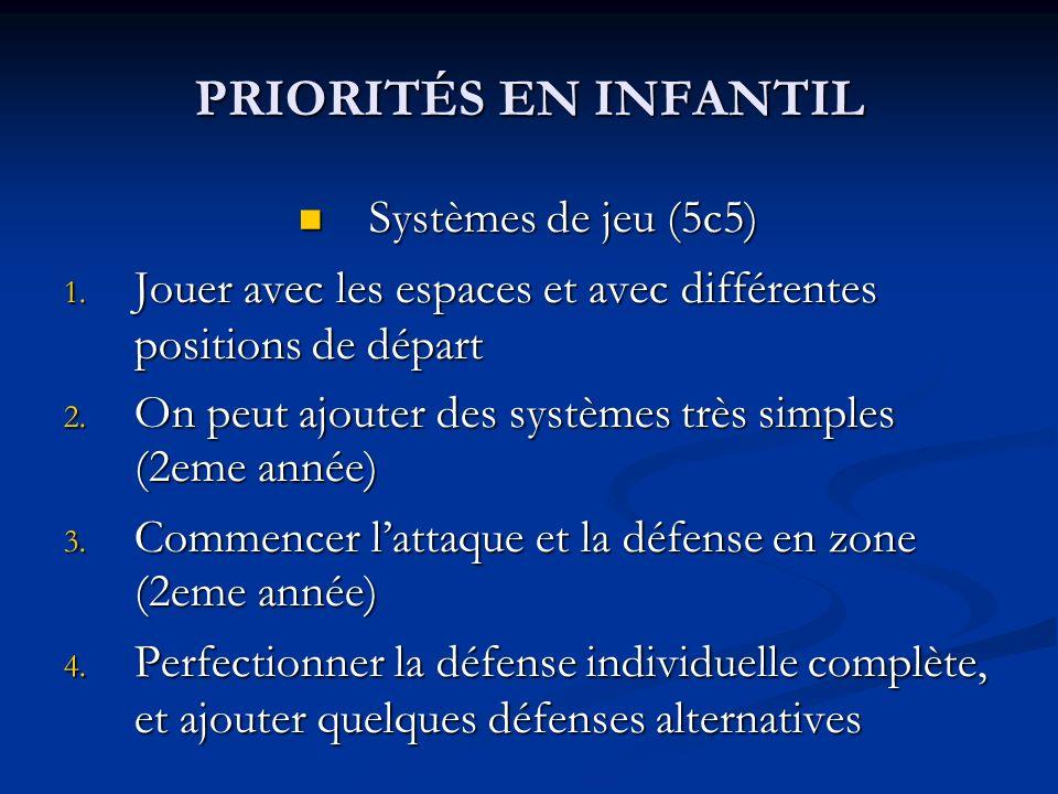 PRIORITÉS EN INFANTIL Systèmes de jeu (5c5) Systèmes de jeu (5c5) 1. Jouer avec les espaces et avec différentes positions de départ 2. On peut ajouter