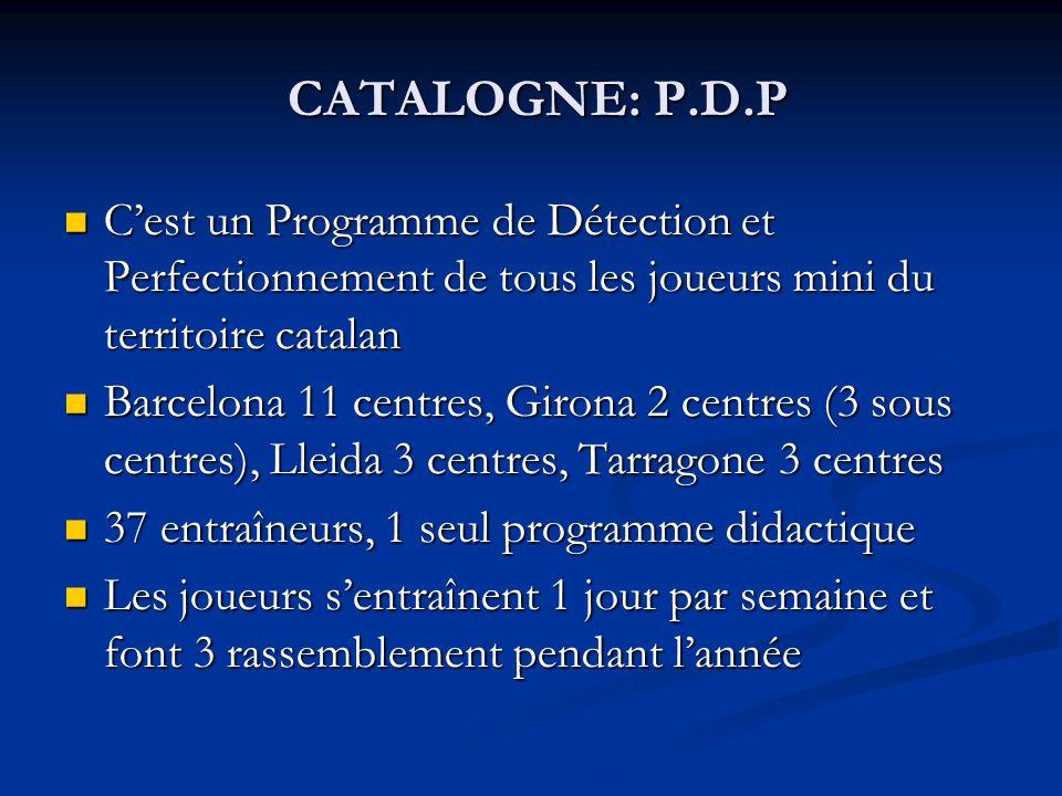 CATALOGNE: P.D.P CATALOGNE: P.D.P Cest un Programme de Détection et Perfectionnement de tous les joueurs mini du territoire catalan Cest un Programme