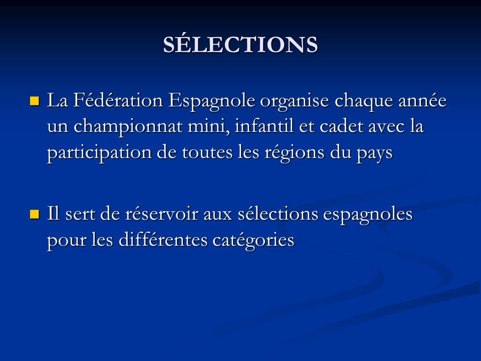 SÉLECTIONS La Fédération Espagnole organise chaque année un championnat mini, infantil et cadet avec la participation de toutes les régions du pays La