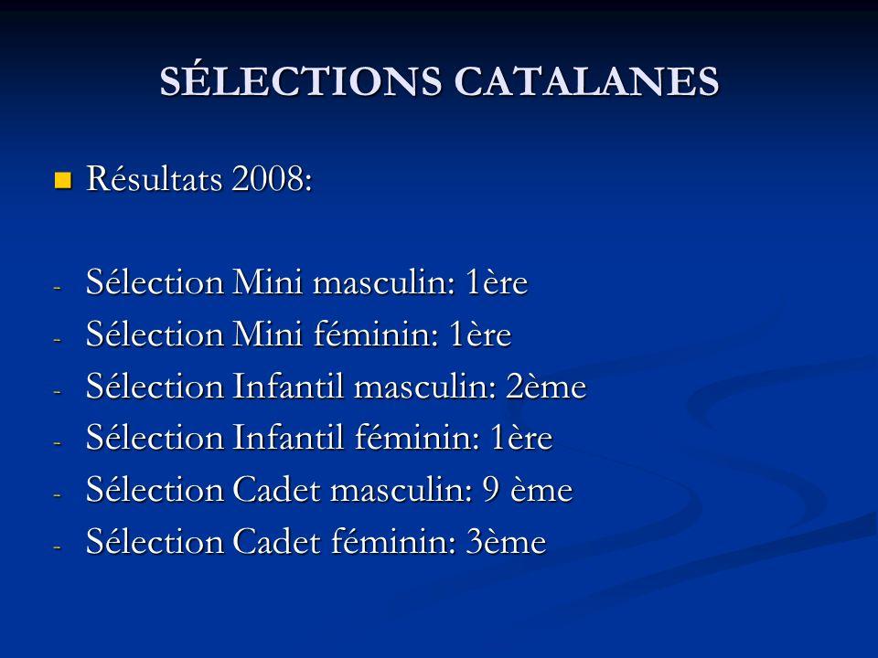 SÉLECTIONS CATALANES Résultats 2008: Résultats 2008: - Sélection Mini masculin: 1ère - Sélection Mini féminin: 1ère - Sélection Infantil masculin: 2èm