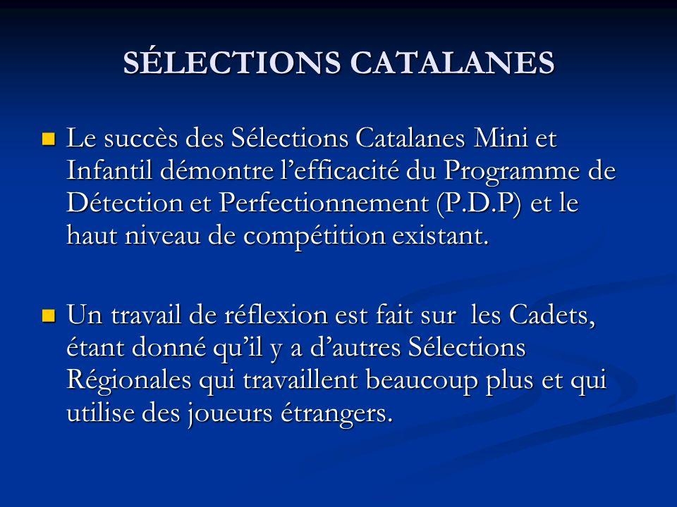 SÉLECTIONS CATALANES Le succès des Sélections Catalanes Mini et Infantil démontre lefficacité du Programme de Détection et Perfectionnement (P.D.P) et