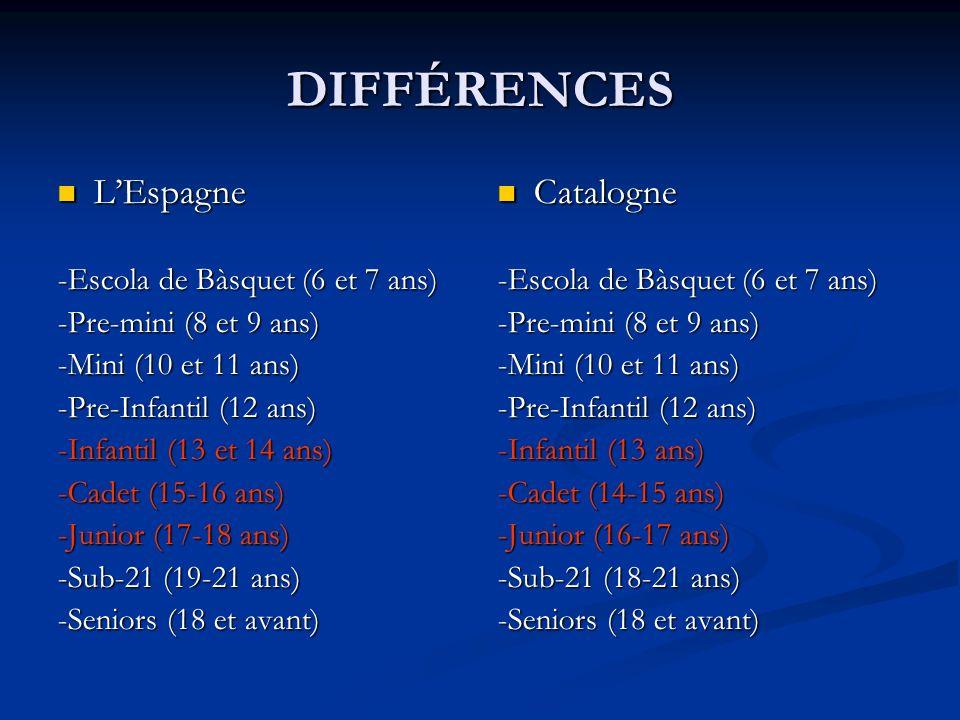 DIFFÉRENCES LEspagne LEspagne -Escola de Bàsquet (6 et 7 ans) -Escola de Bàsquet (6 et 7 ans) -Pre-mini (8 et 9 ans) -Pre-mini (8 et 9 ans) -Mini (10
