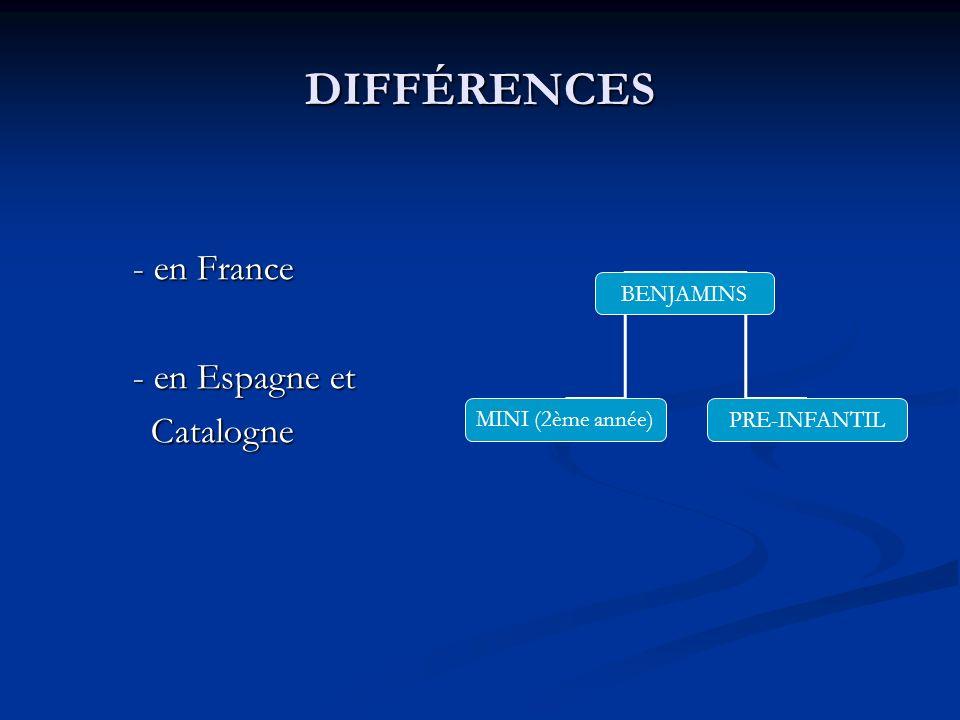 DIFFÉRENCES - en France - en France - en Espagne et - en Espagne et Catalogne Catalogne BENJAMINS MINI (2ème année) PRE-INFANTIL