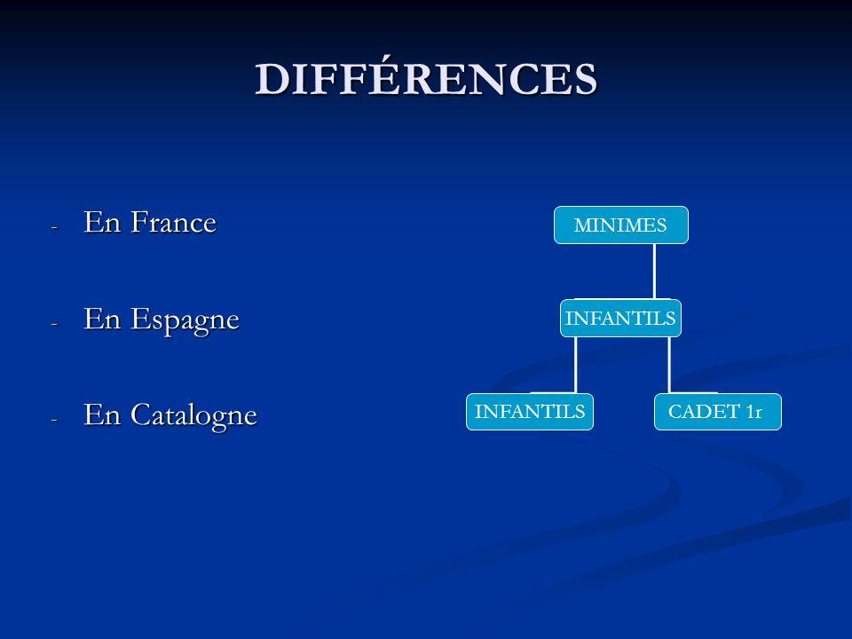 DIFFÉRENCES - En France - En Espagne - En Catalogne MINIMES INFANTILS CADET 1r