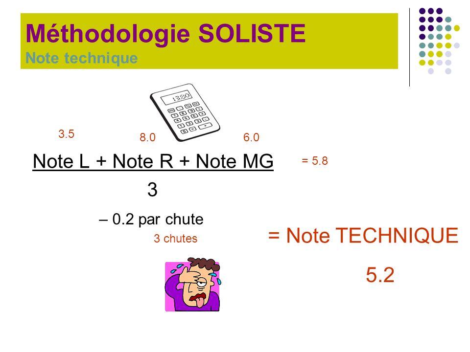 Note L + Note R + Note MG 3 – 0.2 par chute = Note TECHNIQUE Méthodologie SOLISTE Note technique 3.5 8.06.0 = 5.8 3 chutes 5.2