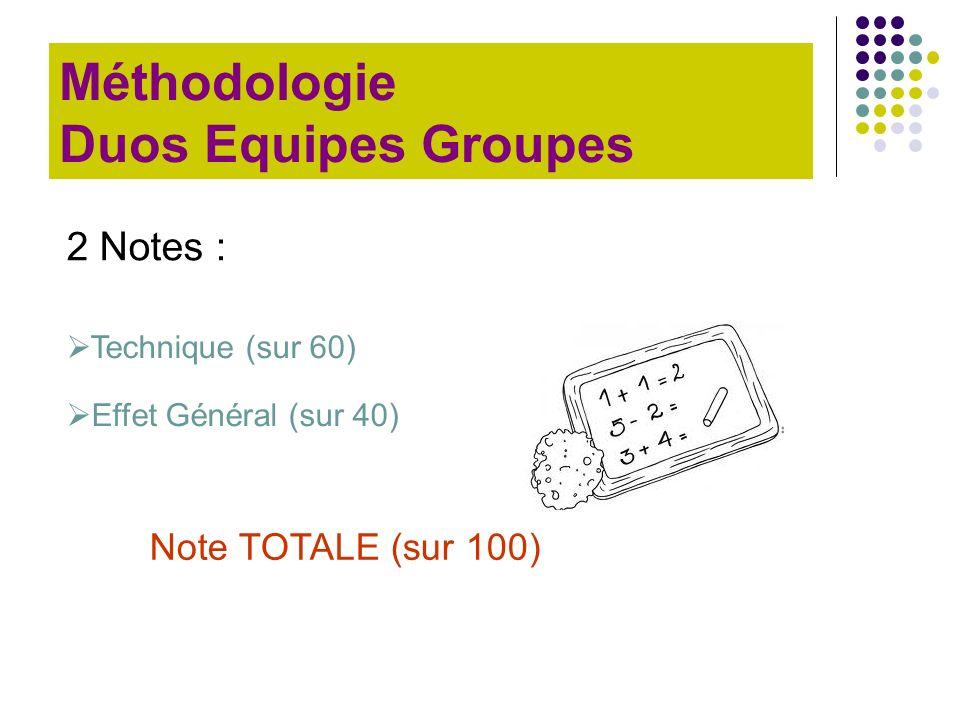 2 Notes : Technique (sur 60) Effet Général (sur 40) Méthodologie Duos Equipes Groupes Note TOTALE (sur 100)
