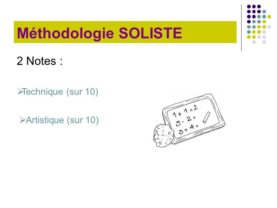 Méthodologie SOLISTE Note technique Un solo est constitué de 3 modes : Lancés Roulers Maniement Général Note L Note R Note MG = Note TECHNIQUE + + / 3 - 0.2 par chute