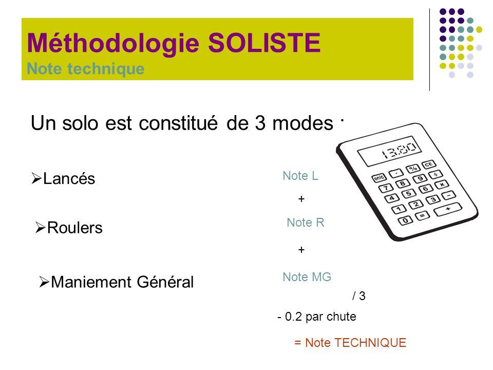 Méthodologie SOLISTE Note technique Un solo est constitué de 3 modes : Lancés Roulers Maniement Général Note L Note R Note MG = Note TECHNIQUE + + / 3