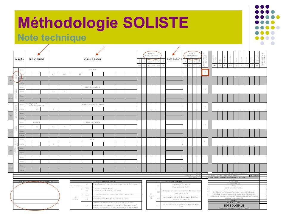 Méthodologie SOLISTE Note technique
