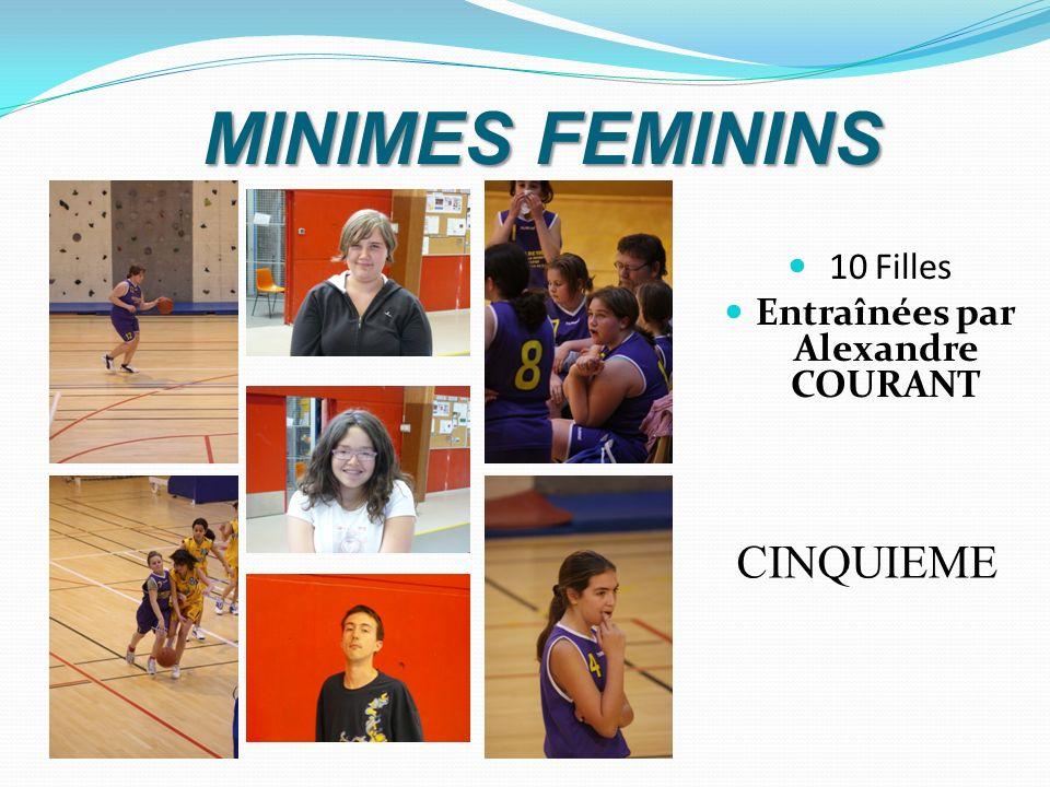 MINIMES FEMININS 10 Filles Entraînées par Alexandre COURANT CINQUIEME