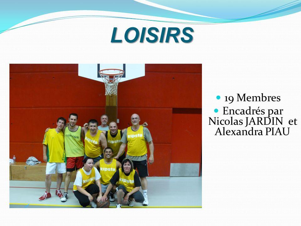 LOISIRS 19 Membres Encadrés par Nicolas JARDIN et Alexandra PIAU