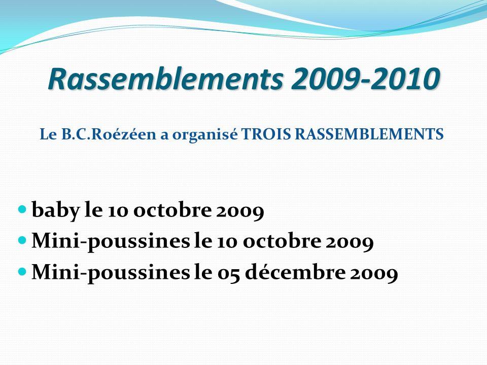 Rassemblements 2009-2010 baby le 10 octobre 2009 Mini-poussines le 10 octobre 2009 Mini-poussines le 05 décembre 2009 Le B.C.Roézéen a organisé TROIS