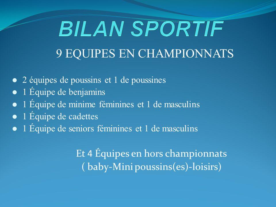 Et 4 Équipes en hors championnats ( baby-Mini poussins(es)-loisirs) 9 EQUIPES EN CHAMPIONNATS 2 équipes de poussins et 1 de poussines 1 Équipe de benj