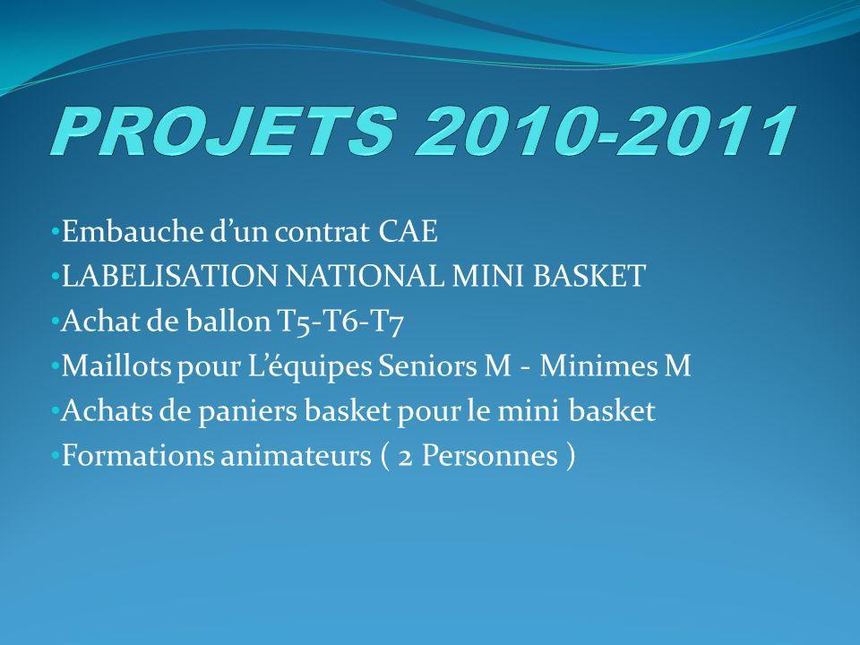 Embauche dun contrat CAE LABELISATION NATIONAL MINI BASKET Achat de ballon T5-T6-T7 Maillots pour Léquipes Seniors M - Minimes M Achats de paniers bas