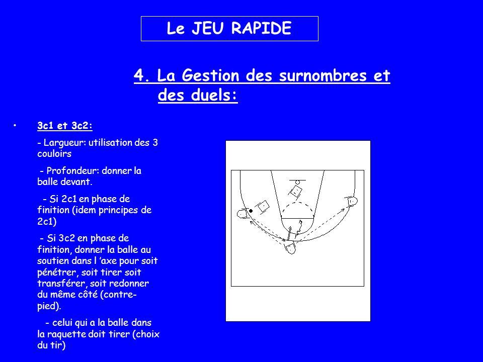 Le JEU RAPIDE 4. La Gestion des surnombres et des duels: 3c1 et 3c2: - Largueur: utilisation des 3 couloirs - Profondeur: donner la balle devant. - Si