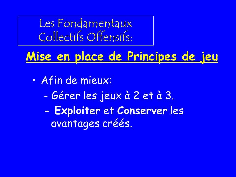 Les Fondamentaux Collectifs Offensifs: Afin de mieux: - Gérer les jeux à 2 et à 3. - Exploiter et Conserver les avantages créés. Mise en place de Prin
