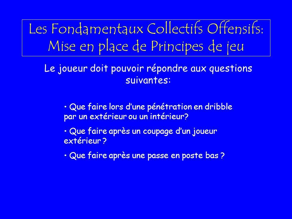 Les Fondamentaux Collectifs Offensifs: Mise en place de Principes de jeu Que faire lors dune pénétration en dribble par un extérieur ou un intérieur?