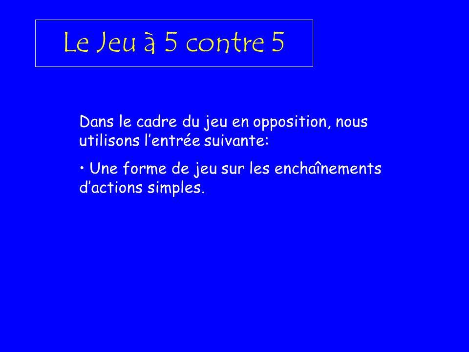 Le Jeu à 5 contre 5 Dans le cadre du jeu en opposition, nous utilisons lentrée suivante: Une forme de jeu sur les enchaînements dactions simples.