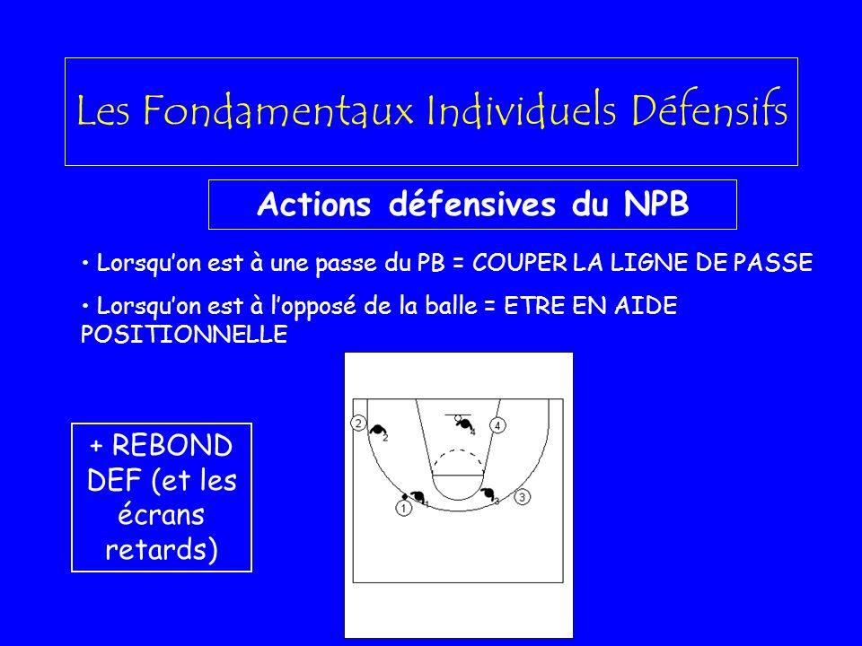 Les Fondamentaux Individuels Défensifs Actions défensives du NPB Lorsquon est à une passe du PB = COUPER LA LIGNE DE PASSE Lorsquon est à lopposé de l