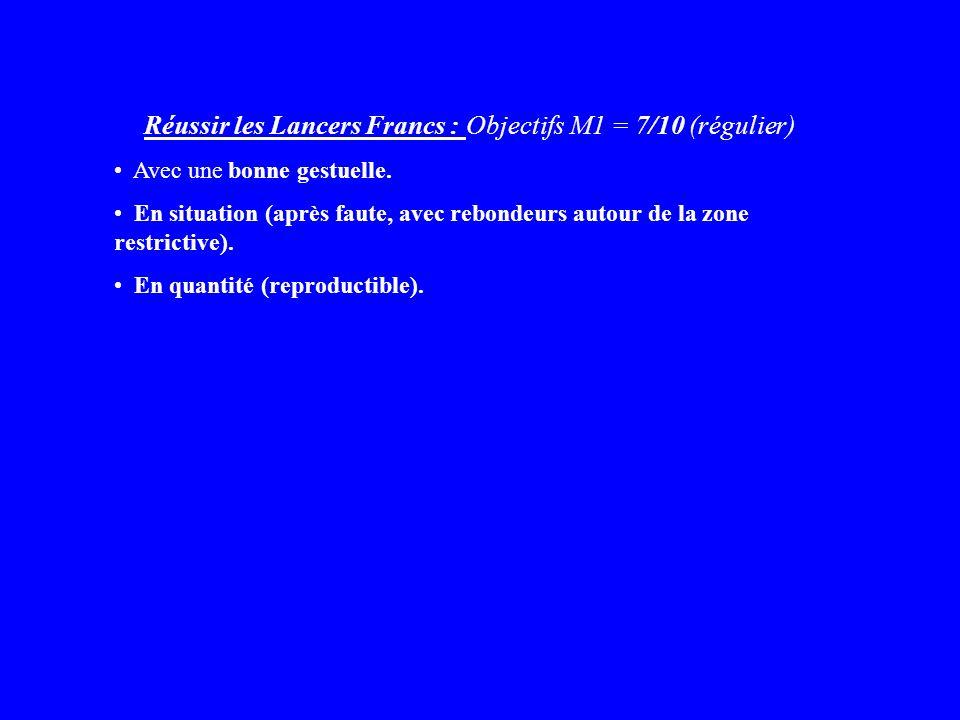 Réussir les Lancers Francs : Objectifs M1 = 7/10 (régulier) Avec une bonne gestuelle. En situation (après faute, avec rebondeurs autour de la zone res