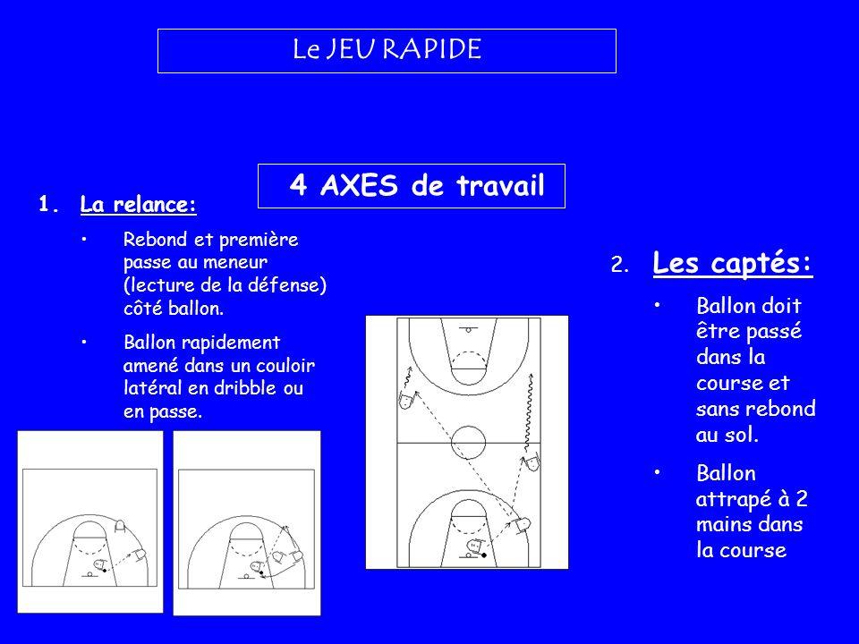 1.La relance: Rebond et première passe au meneur (lecture de la défense) côté ballon. Ballon rapidement amené dans un couloir latéral en dribble ou en