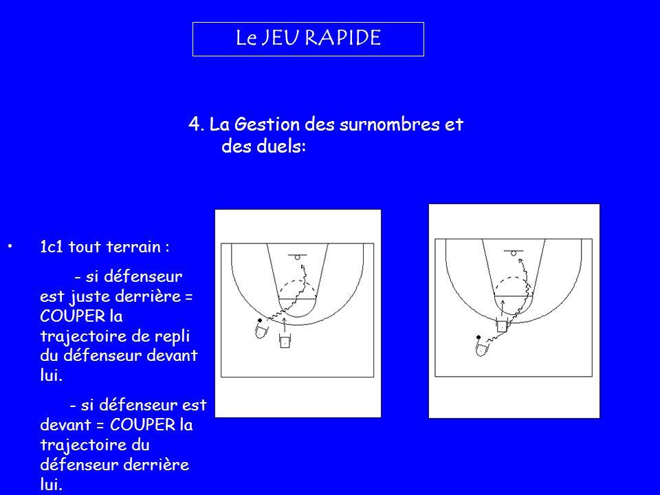 Le JEU RAPIDE 4.