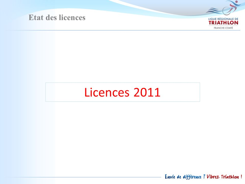 Etat des licences Licences 2011