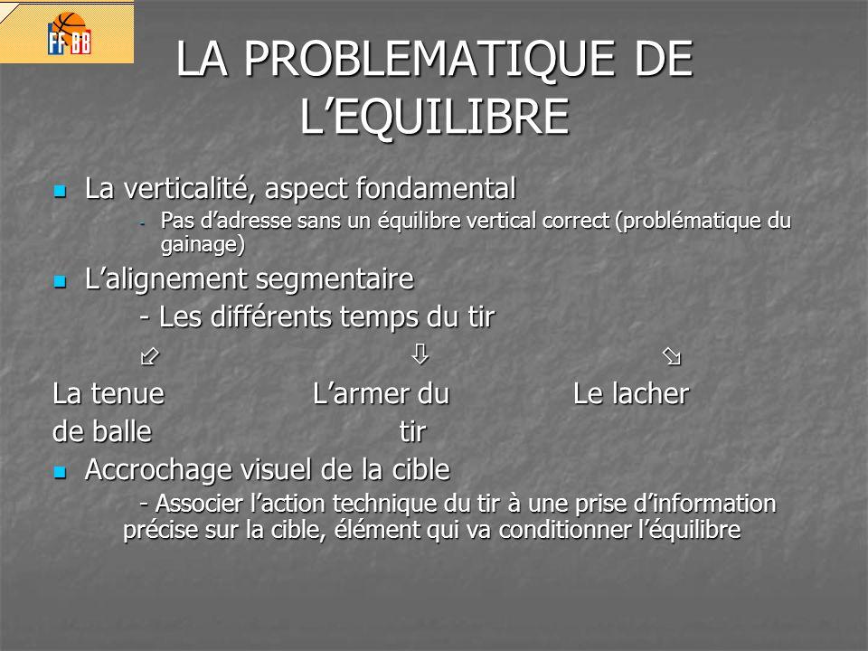 LA PROBLEMATIQUE DE LEQUILIBRE La verticalité, aspect fondamental La verticalité, aspect fondamental - Pas dadresse sans un équilibre vertical correct