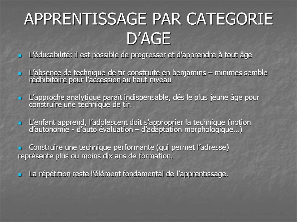 APPRENTISSAGE PAR CATEGORIE DAGE Léducabilité: il est possible de progresser et dapprendre à tout âge Léducabilité: il est possible de progresser et d