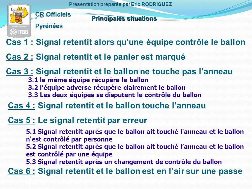 Cas 1 : Signal retentit alors quune équipe contrôle le ballon Cas 2 : Signal retentit et le panier est marqué Cas 3 : Signal retentit et le ballon ne touche pas l anneau 5.1 Signal retentit après que le ballon ait touché l anneau et le ballon n est contrôlé par personne 5.2 Signal retentit après que le ballon ait touché lanneau et le ballon est contrôlé par une équipe 5.3 Signal retentit après un changement de contrôle du ballon 3.1 la même équipe récupère le ballon 3.2 léquipe adverse récupère clairement le ballon 3.3 Les deux équipes se disputent le contrôle du ballon Cas 4 : Signal retentit et le ballon touche l anneau Cas 5 : Le signal retentit par erreur CR Officiels Pyrénées Présentation préparée par Eric RODRIGUEZ Principales situations Cas 6 : Signal retentit et le ballon est en lair sur une passe