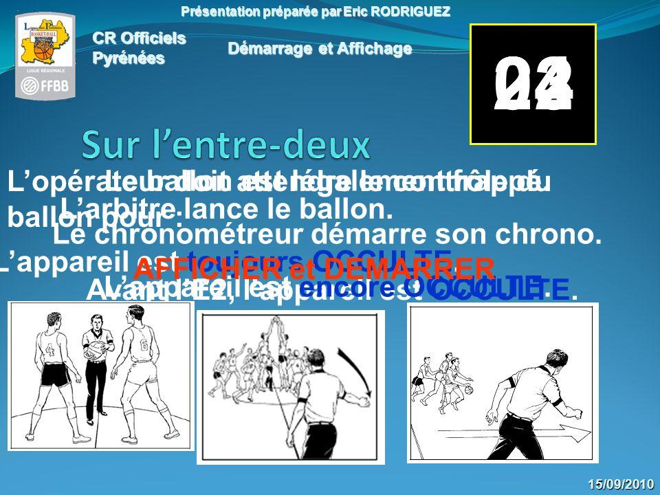 CR Officiels Pyrénées Présentation préparée par Eric RODRIGUEZ 15/09/2010 2423222120 Avant que le ballon ne soit vivant, lappareil est OCCULTE.
