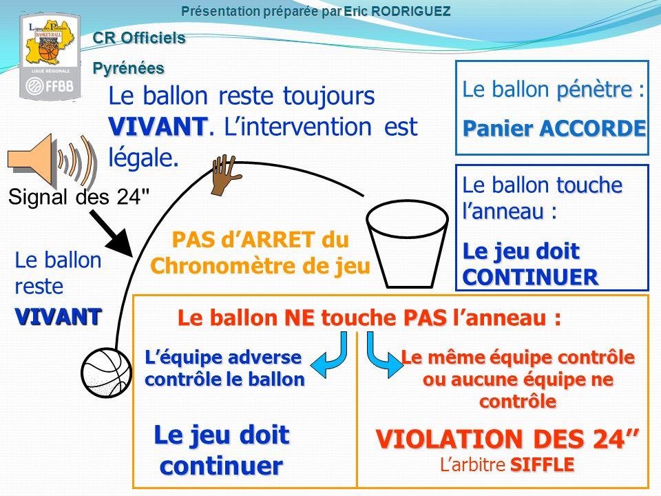 CR Officiels Pyrénées Présentation préparée par Eric RODRIGUEZ Signal des 24 PAS dARRET du Chronomètre de jeu VIVANT Le ballon reste toujours VIVANT.