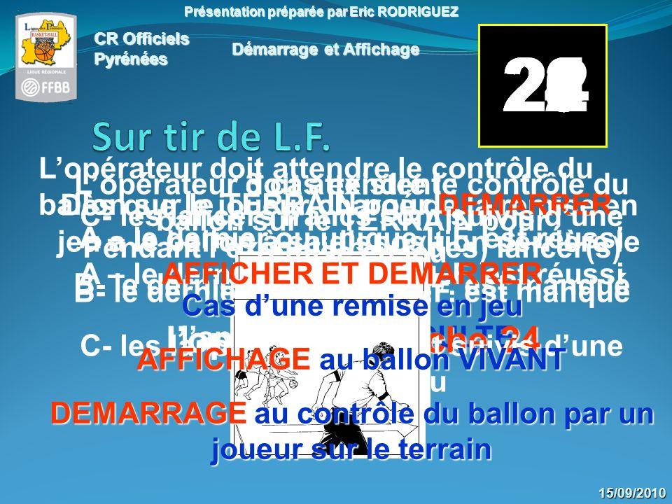CR Officiels Pyrénées Présentation préparée par Eric RODRIGUEZ 15/09/2010 030201 00 Le ballon ne touche pas lanneau Cas 3.1 : Signal et le ballon ne touche pas lanneau et la même équipe le récupère PAS dARRET du Chronomètre de jeu Tir de léquipe A Léquipe A récupère le ballon VIOLATION DES 24 Larbitre SIFFLE SIFFLE : Arrêt du chrono Geste Violation 24 Principales situations