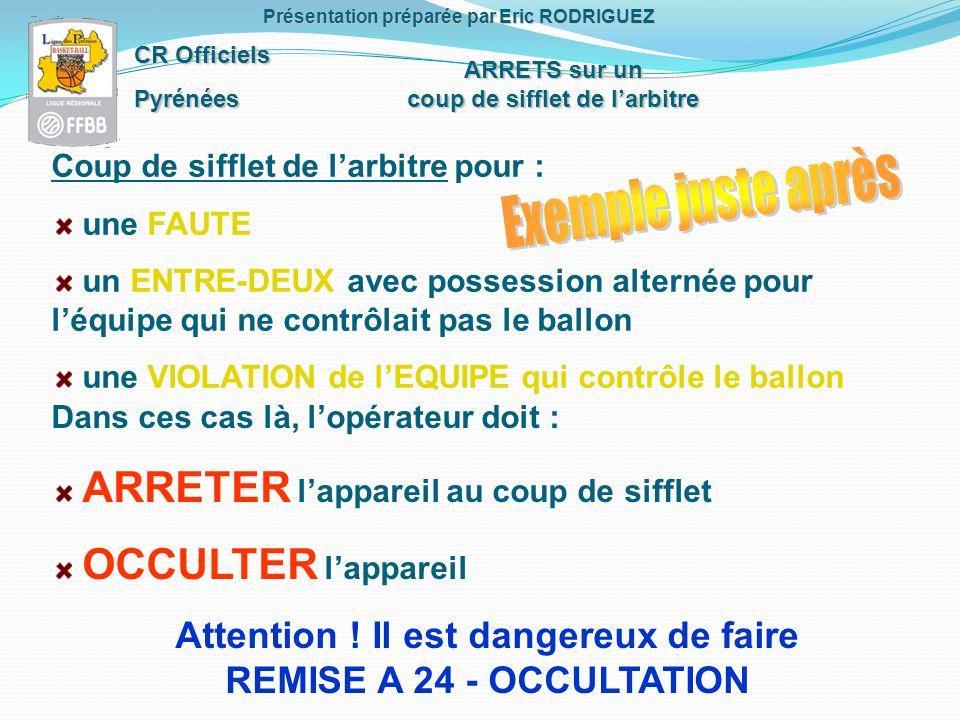 RAPPELS CR Officiels Pyrénées Présentation préparée par Eric RODRIGUEZ