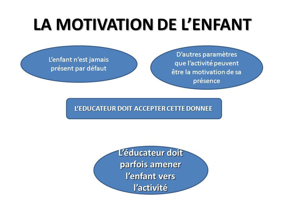 LA MOTIVATION DE LENFANT Lenfant nest jamais présent par défaut Dautres paramètres que lactivité peuvent être la motivation de sa présence LEDUCATEUR
