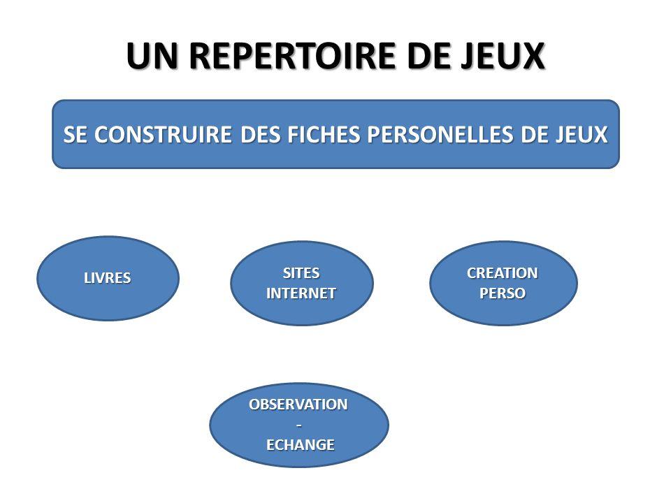 UN REPERTOIRE DE JEUX SE CONSTRUIRE DES FICHES PERSONELLES DE JEUX LIVRES SITES INTERNET CREATION PERSO OBSERVATION- ECHANGE ECHANGE