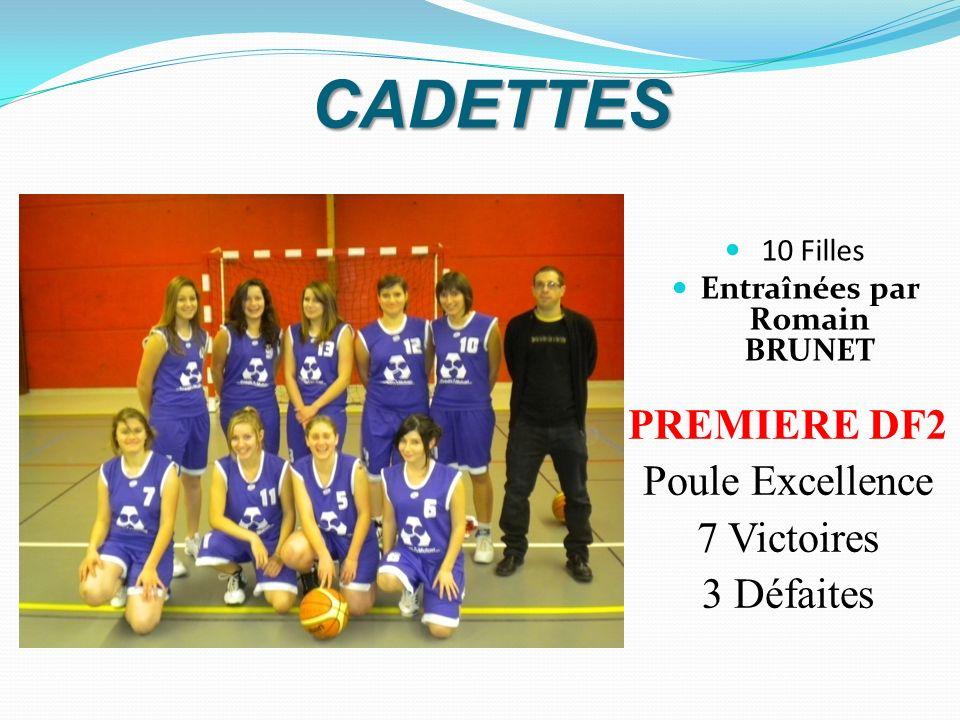 CADETTES 10 Filles Entraînées par Romain BRUNET PREMIERE DF2 Poule Excellence 7 Victoires 3 Défaites