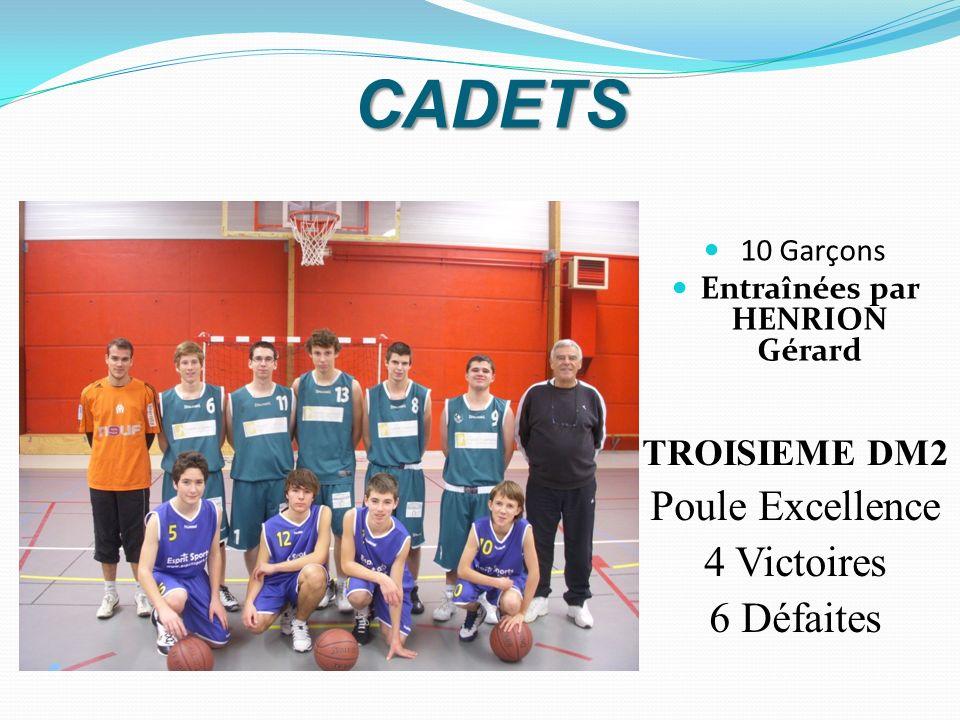 CADETS 10 Garçons Entraînées par HENRION Gérard TROISIEME DM2 Poule Excellence 4 Victoires 6 Défaites