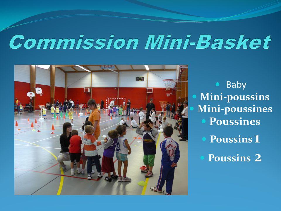Baby Mini-poussins Mini-poussines Poussines Poussins 1 Poussins 2