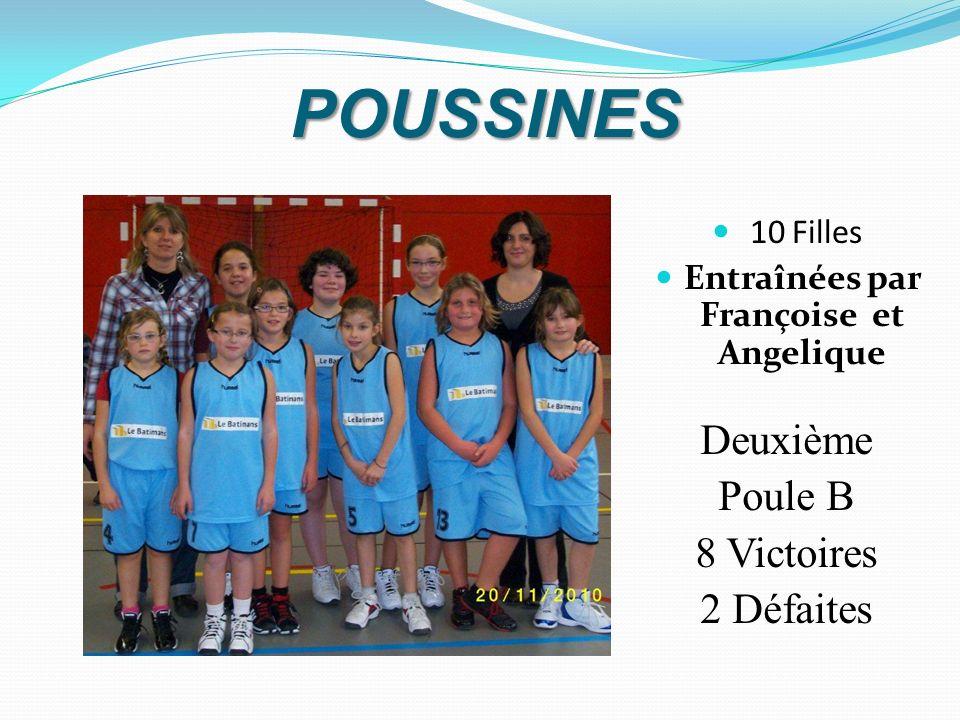 POUSSINES 10 Filles Entraînées par Françoise et Angelique Deuxième Poule B 8 Victoires 2 Défaites
