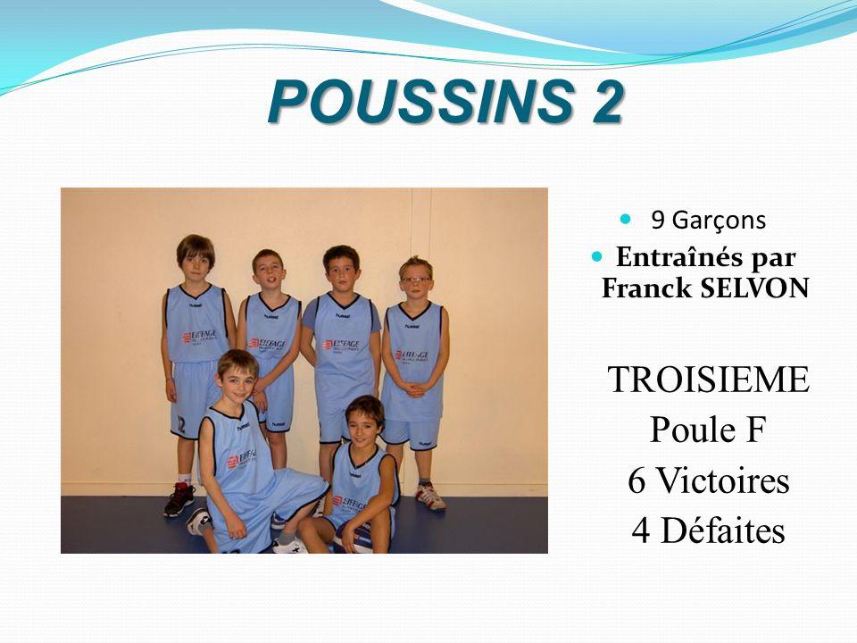 POUSSINS 2 9 Garçons Entraînés par Franck SELVON TROISIEME Poule F 6 Victoires 4 Défaites